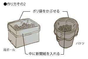 手作りトイレ