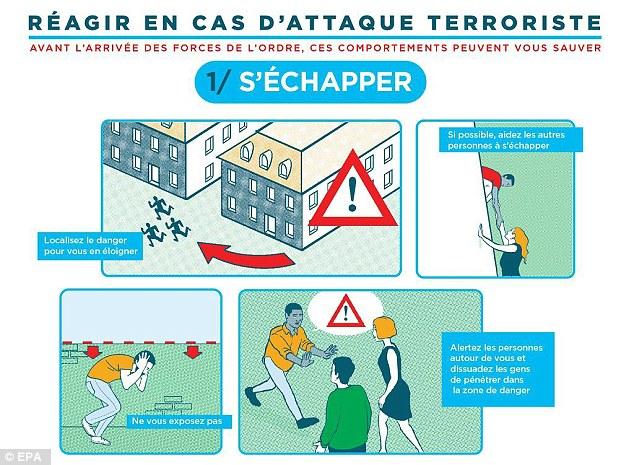 テロリズムサバイバル